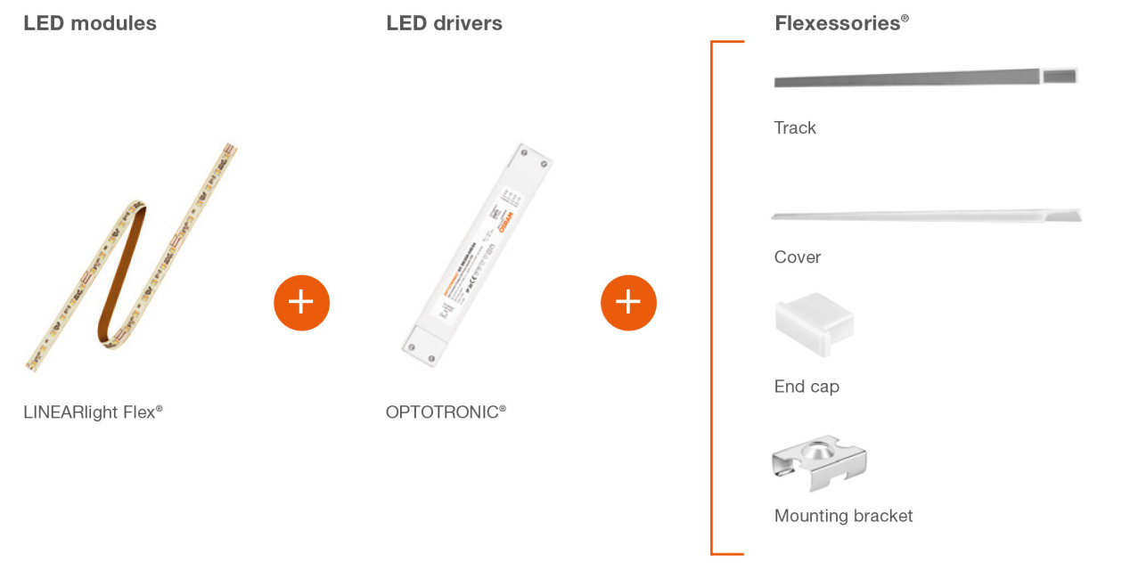Osram Linearlight Flex Led Module Gestalten Sie Ansprechende