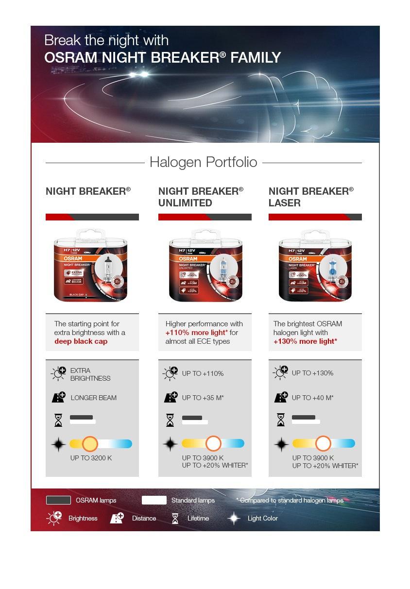 Osram Night Breaker Family Automotive Ir Beam Download Overview Pdf