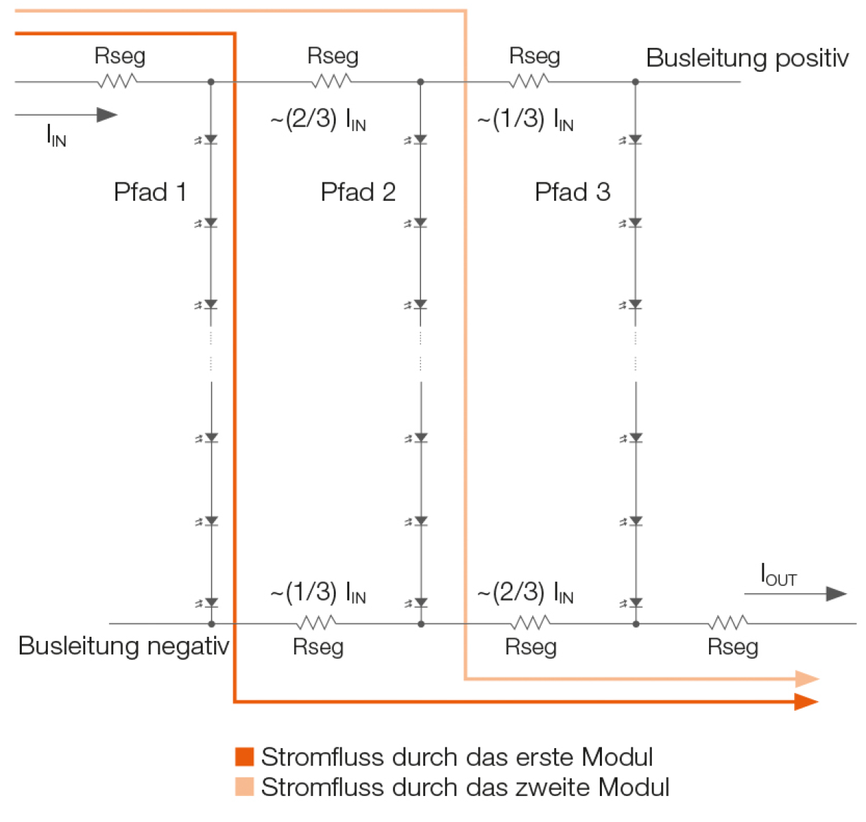 Stromverteilung bei parallelgeschalteten LED-Modulen | Digital ...