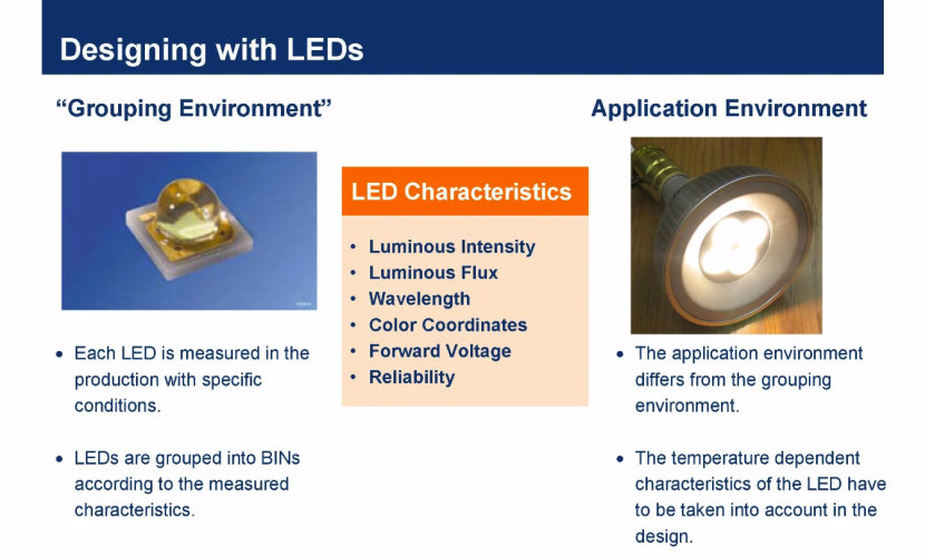 Thermal Characteristics of LEDs - LED Fundamental Series by OSRAM Opto Semiconductors