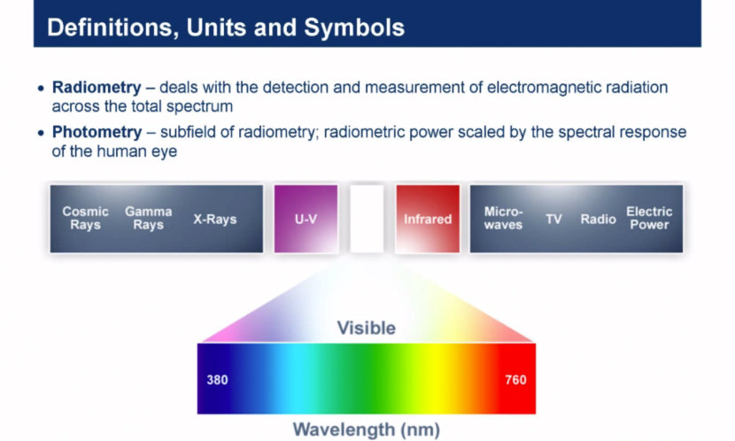 Radiometry and Photometry - LED Fundamental Series by OSRAM Opto Semiconductors
