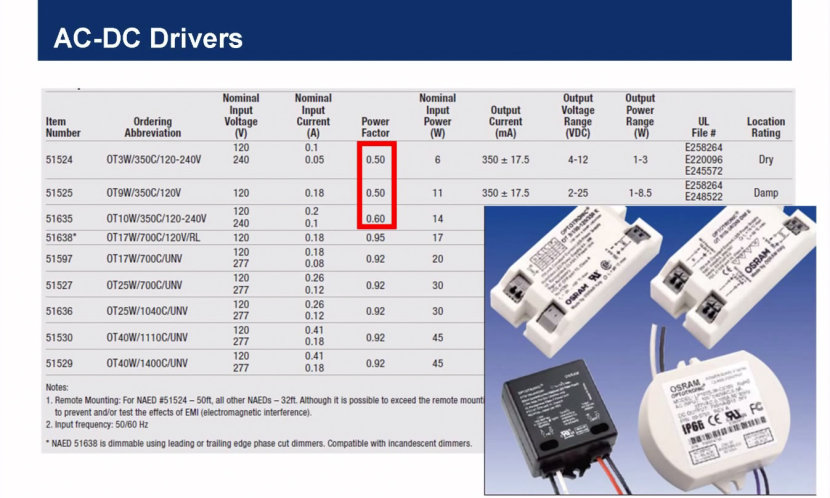 Driving LEDs - AC-DC Power Supplies - LED Fundamental Series by OSRAM Opto Semiconductors