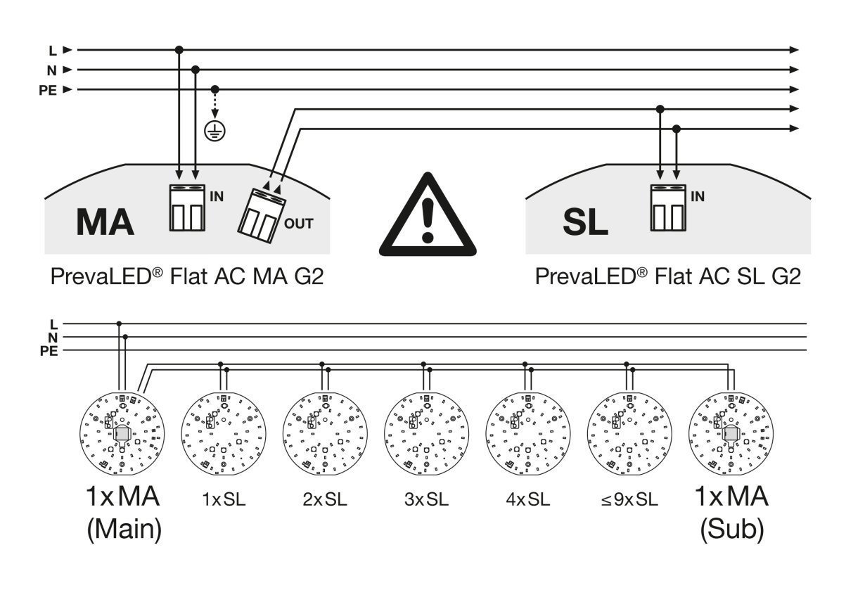 The Easy Way To Install Prevaled Flat Ac G2 Master Slave System Wiring Diagram In Addition On Download Home Emergency Lighting Ii Typical Application Topics With Focus