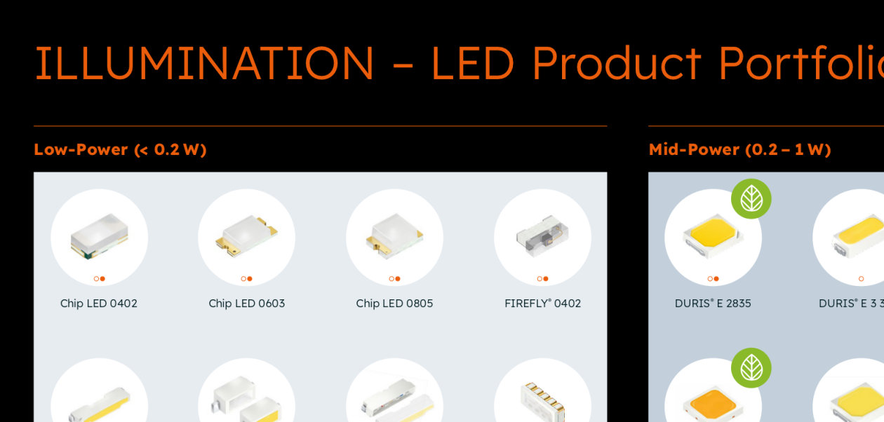 Product Portfolio General Lighting