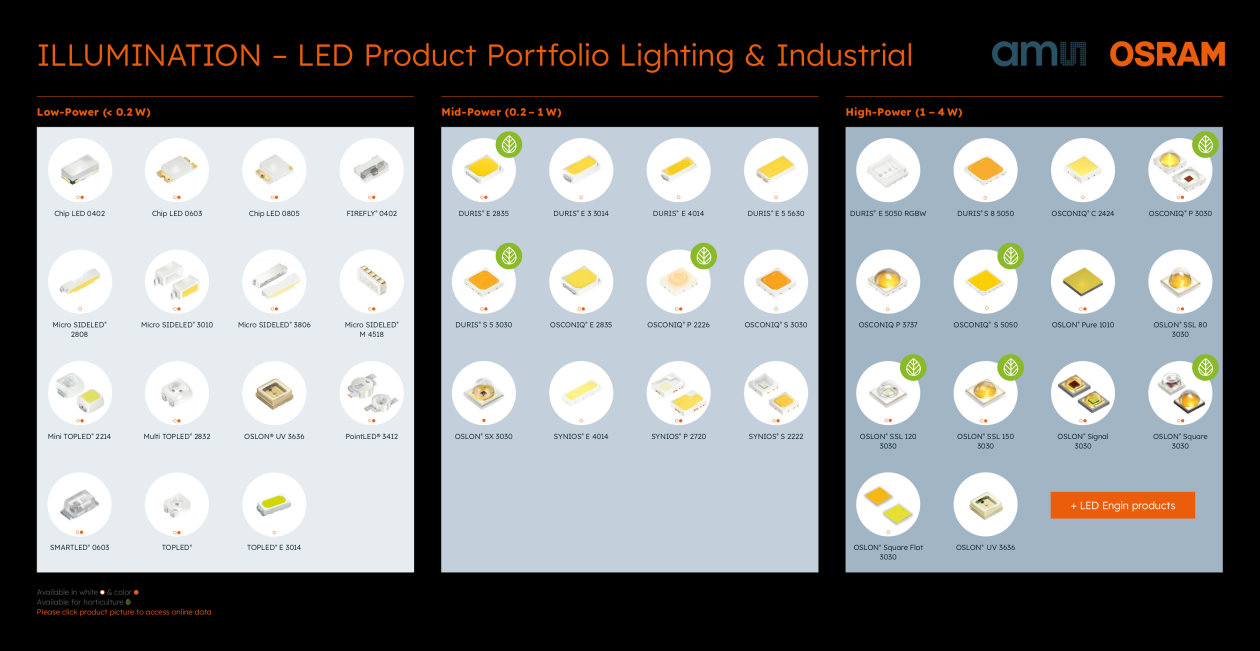 Product Portfolio General Lighting