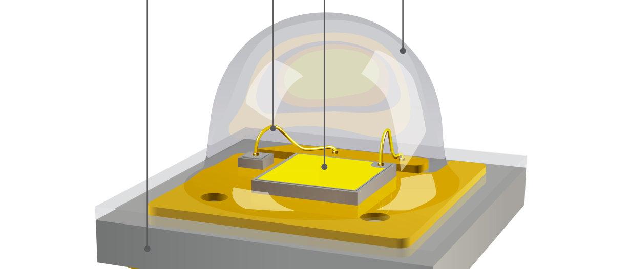 LED - Aufbau und Funktionsweise