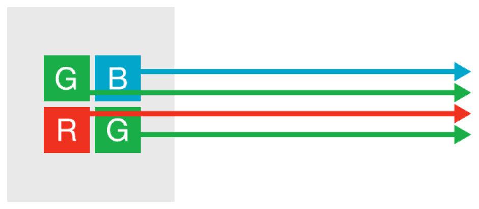 1-channel: 只有一组 LED 装置