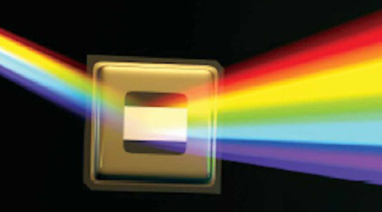 Digital Light Projection (DLP)