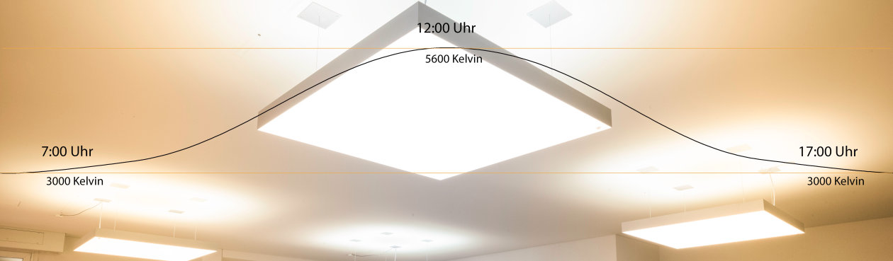 SMARTLINK - smartlighting easy solved