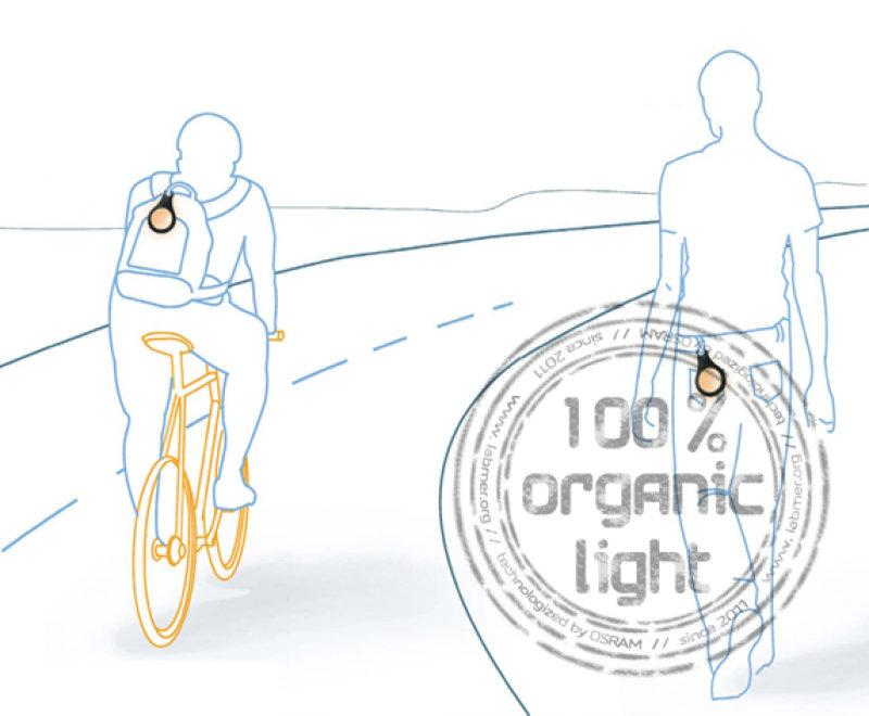 OLED Gadgets
