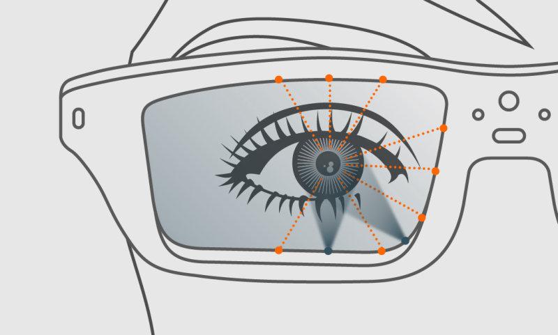 VR AR Animation Eye tracking