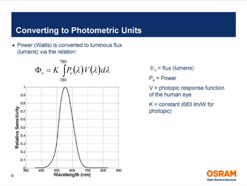 Optical Calculations for SSL Applications by OSRAM Opto Semiconductors