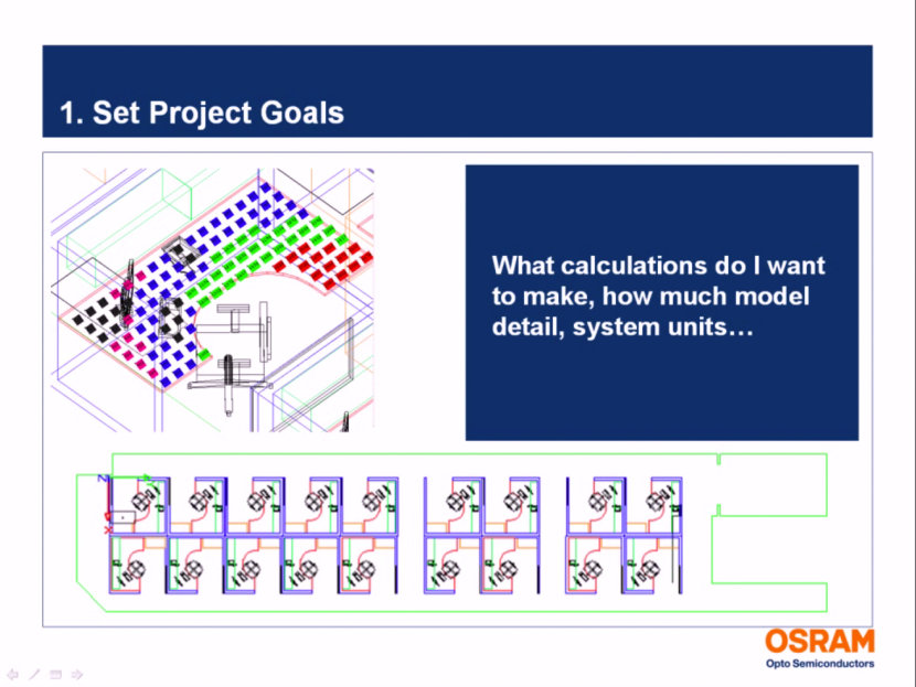 Optical Modeling of the SSL Environment by OSRAM Opto Semiconductors