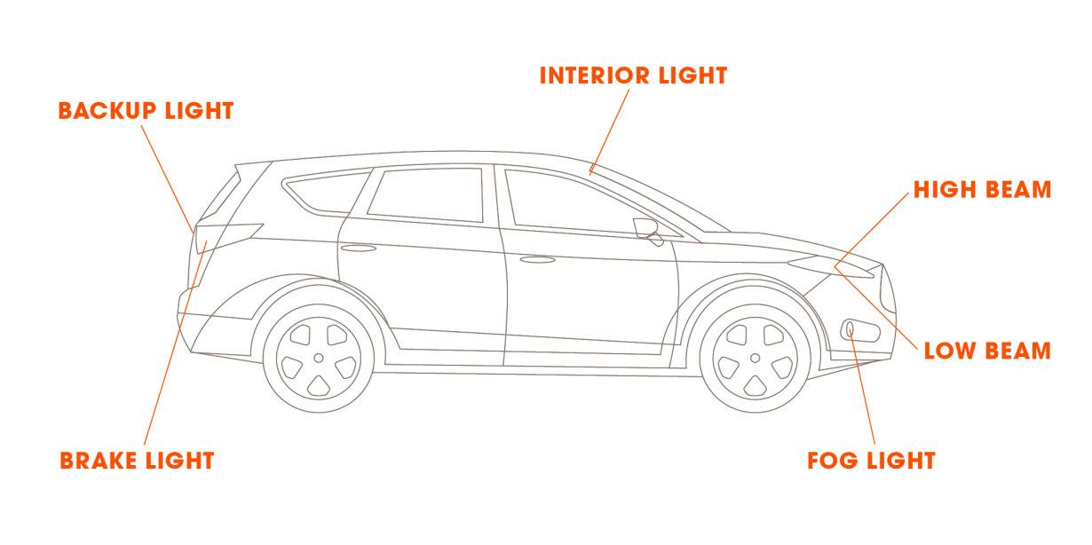 Sylvania Auto Bulb Guide >> Sylvania Led Mini Bulbs Value Style And Performance