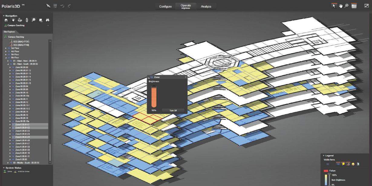 ENCELIUM Polaris 3D