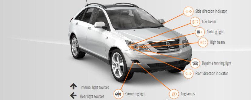 Wyszukiwarka samochodowych źródeł światła