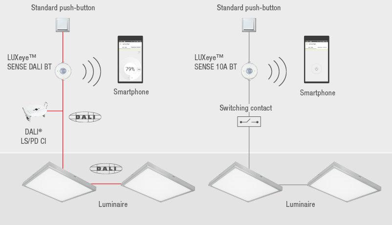Digital Systems   Light is OSRAM on