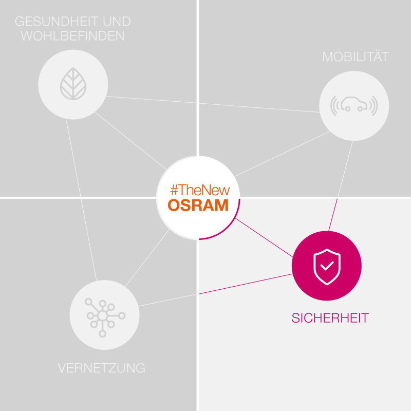 The New OSRAM - Sicherheit