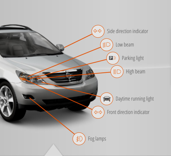 OSRAM Automotive | OSRAM Automotive